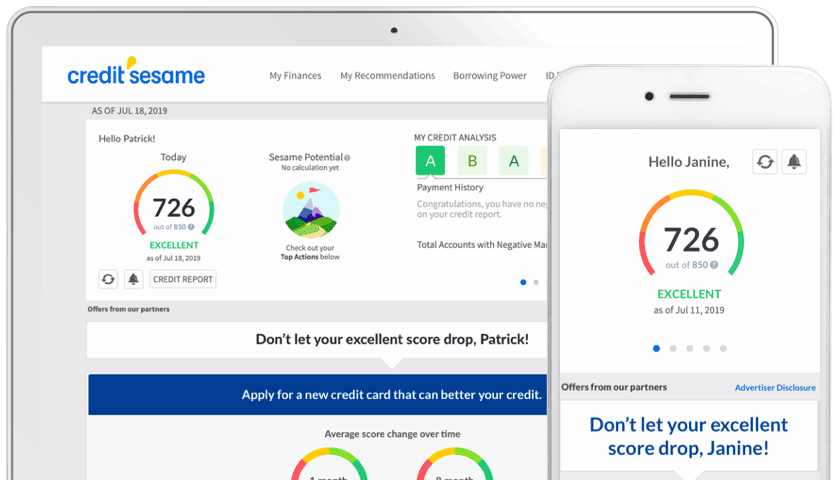 Free Credit Score No Card Trials