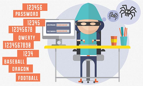 passwords1