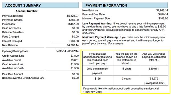 minimum payment warning box high balance credit sesame. Black Bedroom Furniture Sets. Home Design Ideas