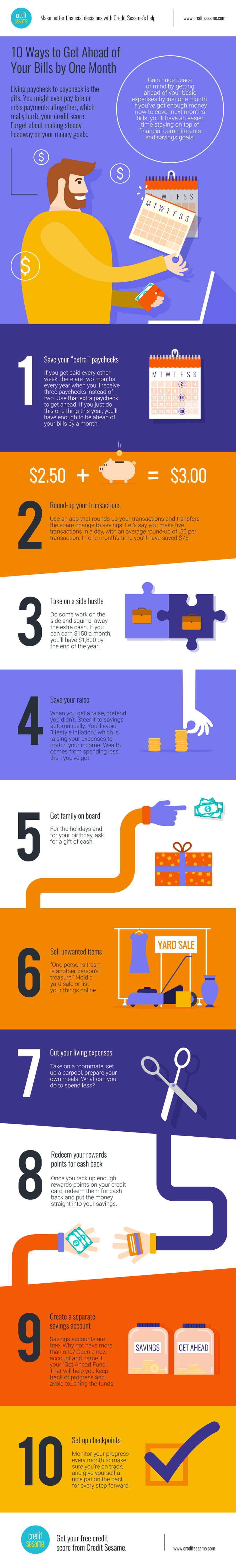 10 Ways to Get Ahead of Your Bills by 1 Month Infographic