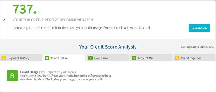 Cash loans melbourne + centrelink picture 1